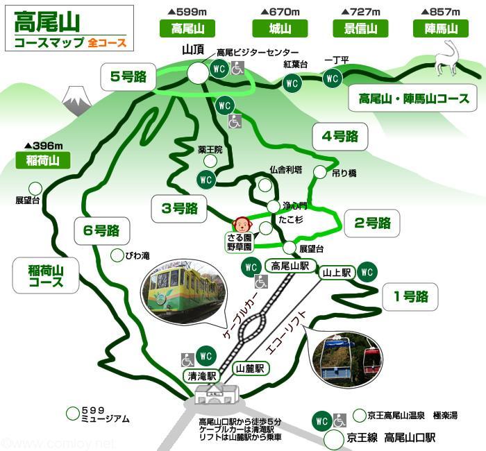 高尾山 ハイキングコース