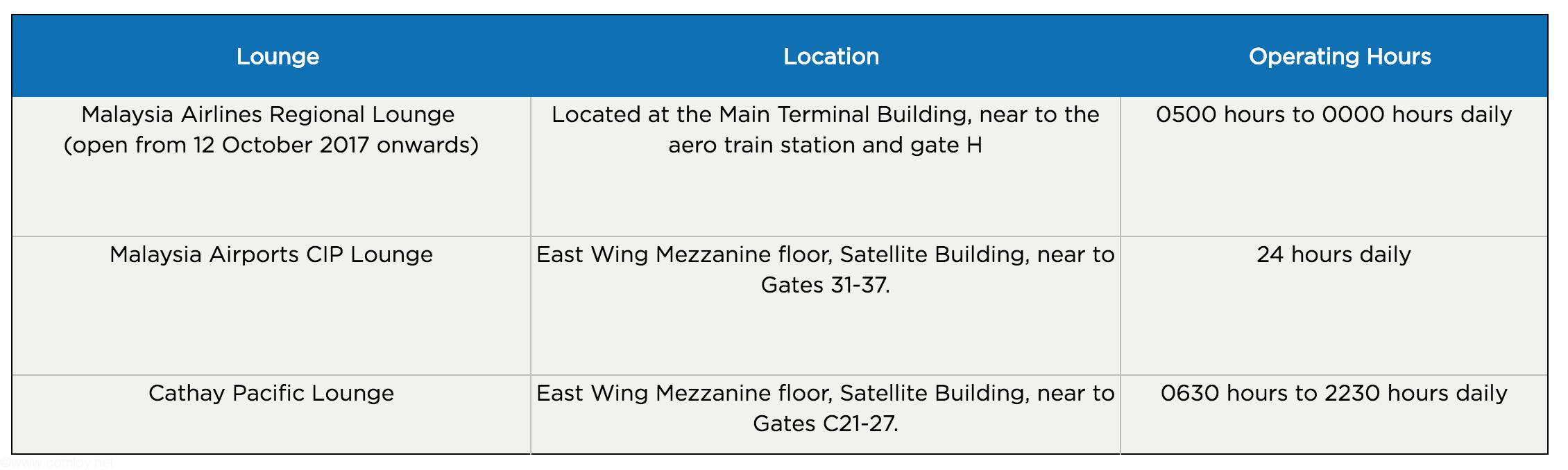 マレーシア航空 クアラルンプール空港ゴールデンラウンジ サテライト代用ラウンジ